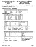 Đề thi tốt nghiệp Tin học ứng dụng trình độ B khóa 82 năm 2009 - Sở GD&ĐT Phú Yên (Thực hành Access - đề 2)