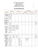 Đề thi học kì 1 Hóa học 8 - Đề số 12