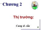 Bài giảng Kinh tế vi mô (ThS. Trần Nguyễn Minh Ái ) - Chương 2: Thị trường cung và cầu