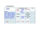 Đề kiểm tra học kì 2  Vật lí lớp 6 - Trường THCS Hoàng Văn Thụ
