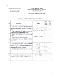 Hướng dẫn chấm đề thi học sinh giỏi Toán lớp 12