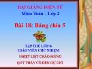 Bài giảng Bảng chia 5 - Toán 2 - GV.Lê Văn Hải