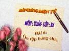 Bài giảng Ôn tập bảng chia - Toán 3 - GV.Ng.P.Hùng
