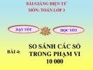 Bài giảng So sánh các số trong phạm vi 10 000 - Toán 3 - GV.Ng.P.Hùng