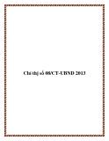 Chỉ thị số 08/CT-UBND 2013