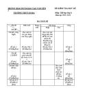 2 Đề kiểm tra HK1 môn Thể Dục 8 (2013 - 2014) - THCS Dụ Hạ (Kèm đáp án)