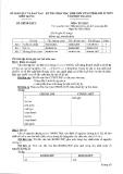 Đề thi chọn HSG vòng tỉnh Tin học 12- Sở GD&ĐT Kiên Giang (2012-2013)