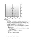 Đồ án bê tông cốt thép: Tính toán bản dầm