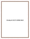 Văn bản số chỉ thị số 13/CT-UBND
