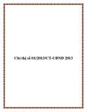 Văn bản chỉ thị số 01/2013/CT-UBND 2013