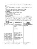 Giáo án Công nghệ 9 bài 8: Thực hành - Lắp mạch điện hai công tắc hai cực điều khiển hai đèn
