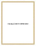 Văn bản chỉ thị 10/CT-UBND