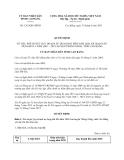 Quyết định 1261/QĐ-UBND