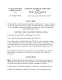 Quyết định 1053/QĐ-UBND năm 2013