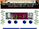 Bài 18: Thực hành mối quan hệ  Q-I trong ĐL Jun-Len Xơ - Bài giảng điện tử Vật lý 9 - B.Q.Thanh