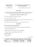 Quyết định 1295/QĐ-UBND