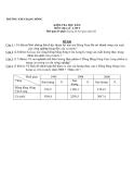 Đề kiểm tra HK2 Địa 9 – THCS Rạng Đông (kèm đáp án) - Đề 2