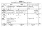 Đề thi kiểm tra học kì II năm học  2011- 2012 môn Vật lý lớp 7 - Đề cơ bản