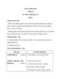 Giáo án bài Ôn tập học kì 1 - Tiếng việt 4 - GV.N.Hoài Thanh