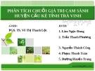 Báo cáo: Phân tích chuỗi giá trị cam sành huyện Cầu kè tỉnh Trà Vinh