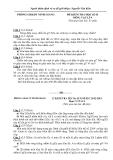 10 đề thi HK2 môn Vật lý lớp 9 - Sở GD&ĐT Ninh Giang