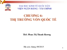 Bài giảng Tài chính quốc tế: Chương 6 - ThS. Phan Thị Thanh Hương