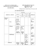 Đề kiểm tra 1 tiết HK1 Lý 6 - THCS Nguyễn Tri Phương