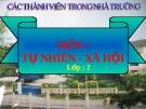 Bài 16: Các thành viên trong nhà trường - Bài giảng điện tử Tự nhiên Xã hội 2 - T.B.Minh