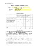 Đề kiểm tra học kỳ 1 môn Công nghệ 9 Trường THCS Mỹ Hòa 2012 -2013