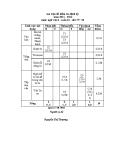 Đề kiểm tra 1 tiết Ngữ văn 6 (2011-2012)