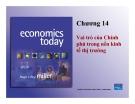 Bài giảng Lý thuyết kinh tế học vi mô: Chương 14 - GV. Đinh Thiện Đức