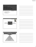 Bài giảng Kỹ năng quản trị: Chuyên đề 1 & 2- ThS. Nguyễn Thị Nguyệt Anh