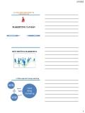 Bài giảng Marketing căn bản: Chương 1 - ĐH Công Nghệ Đồng Nai