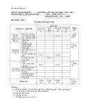Đề kiểm tra giữa kì 1 môn Sinh học 9 - THCS Tôn Thất Tùng (2011-2012)