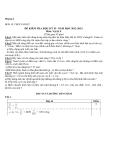 Đề kiểm tra học kì II môn Vật lý lớp 9 năm học 2012 - 2013 - Trường THCS Cao Kỳ