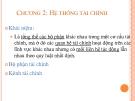 Bài giảng Lý thuyết tài chính tiền tệ: Chương 2 - GV. Phạm Thị Thùy Dung