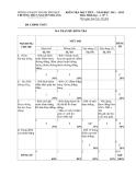 Đề kiểm tra 1 tiết Toán 6 - THCS Nguyễn Hoàng (2011-2012) (Kèm đáp án)