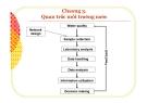 Bài giảng Quan trắc môi trường - Chương 3: Quan trắc môi trường nước
