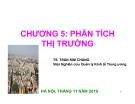 Bài giảng Thị trường bất động sản: Chương 5 - Trần Kim Chung