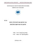 Tiểu luận: Phân tích rủi ro quốc gia trường hợp Trung Quốc