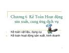 Bài giảng Kế toán đơn vị hành chính sự nghiệp: Chương 5 - GV. Đặng Văn Cường