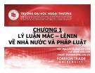 Bài giảng Pháp luật đại cương: Chương 1 - GV. Nguyễn Hoàng Mỹ Linh