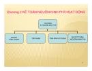 Bài giảng Kế toán đơn vị hành chính sự nghiệp: Chương 2 - GV. Đặng Văn Cường