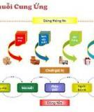 Tài liệu Quản trị chuỗi cung ứng