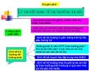 Chuyên đề 2: Lý thuyết kinh tế thị trường xã hội