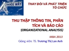 Bài giảng Thay đổi và phát triển tổ chức: Chương 4 - TS. Trương Thị Lan Anh