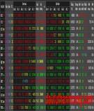 Tiểu luận thị trường tài chính: Công ty chứng khoán và hoạt động của công ty chứng khóan trên thị trường chứng khoán Việt Nam