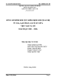 Tiểu luận tài chính quốc tế: Dùng mô hình hồi quy kiểm định mối quan hệ tỷ giá, lạm phát, lãi suất giữa Việt Nam và Mỹ giai đoạn 2004 – 2006