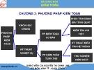Bài giảng Kiểm toán: Chương 3 -  GV. Nguyễn Thị Chinh Lam