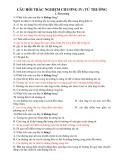 Câu hỏi trắc nghiệm chương IV - Vật lý 11: Từ trường